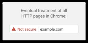 Websitewinkel - Google wil HTTPS
